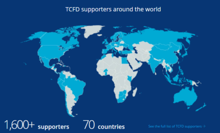 TCFD, which speeds up coal exit policy execution, is supported by at least 70 countries.
