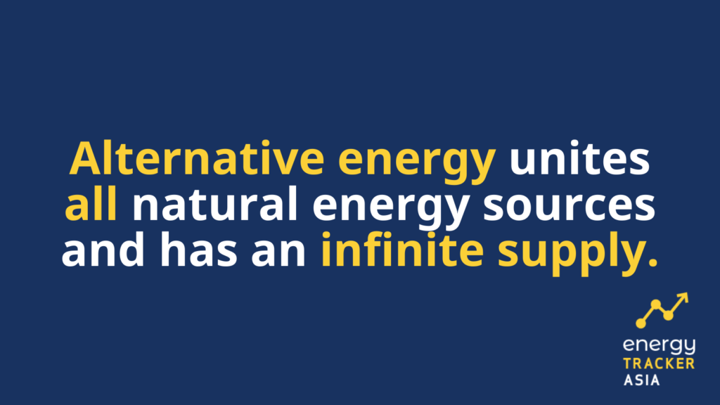 Definition of alternative energy graphic