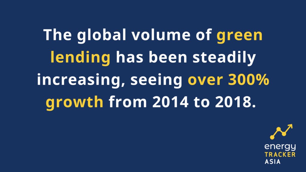 The global volume of green lending has been steadily increasing