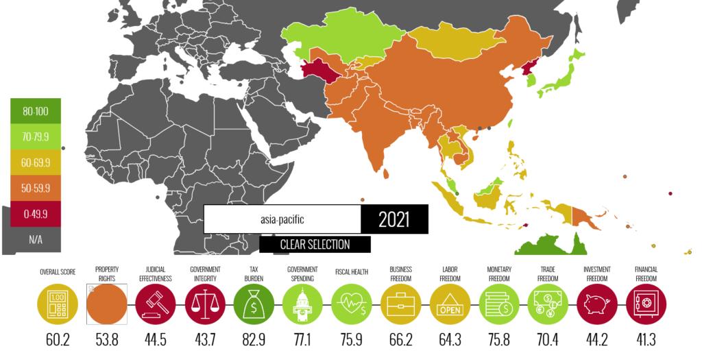 Ease of Doing Business, WorldBank