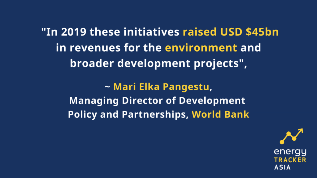 in 2019 carbon pricing initiatives raised $45 billion USD in revenues for the environment and broader development projects
