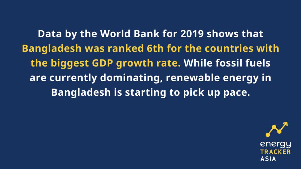 renewable energy, renewable energy investment, clean energy investment, clean energy financing, Paris Agreement, Bangladesh, PSMP