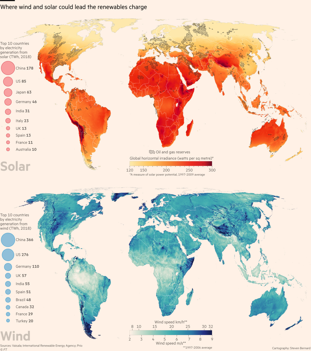 Global Wind and Solar Potential, source: the FT